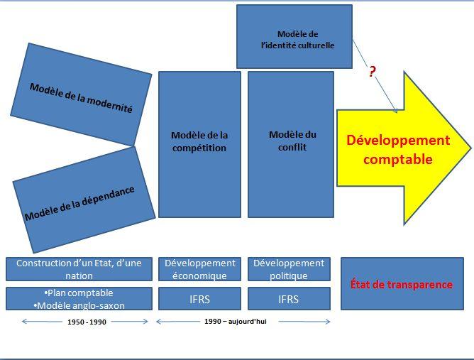 comprendre les normes ifrs pdf