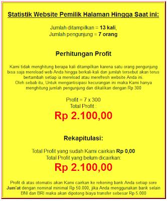 Keajaiban Website  Situs Bisnis Profit Visitor