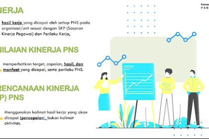 Format SKP PNS Menurut Permenpan RB No. 8 Tahun 2021