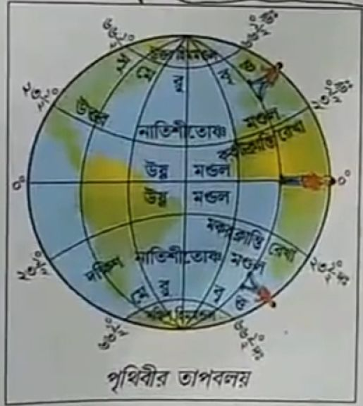 নবম শ্রেণীর ভূগোল মডেল অ্যাক্টিভিটি টাস্ক এর সমস্ত প্রশ্ন এবং উত্তর পার্ট 3 । Class 9 Geography Model Activity Task Part 3 ।  চিত্রসহ পৃথিবীর তাপমণ্ডলের বিবরণ দাও..। NewsKatha.com