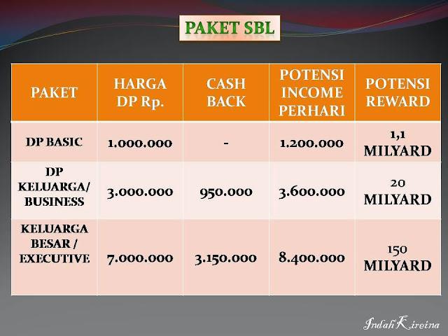 Marketing Plan Sahabat SBL