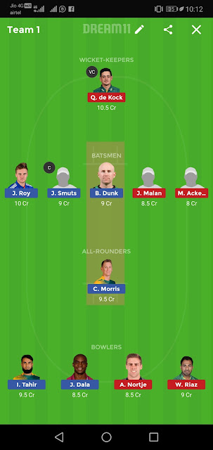 """CTB VS NMG DREAM11 PREDICTION, PLAYING11, CTB VS NMG H2H TEAM,"