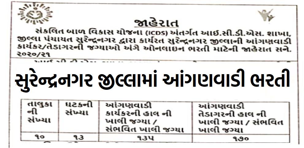Surendranagar Anganwadi Bharti Jaherat