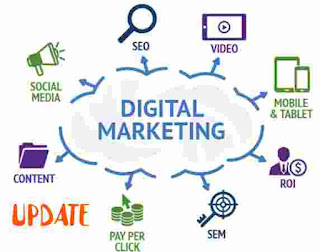 5 Best Practices for Digital promoting