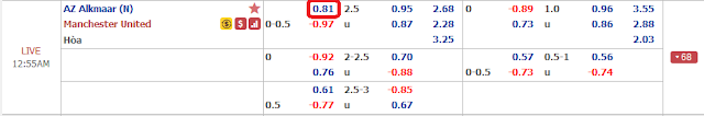 Europa League03/10: Chọn AZ Alkmaar +1/4 hay Man Utd -1/4 AZ%2BAlkmaar