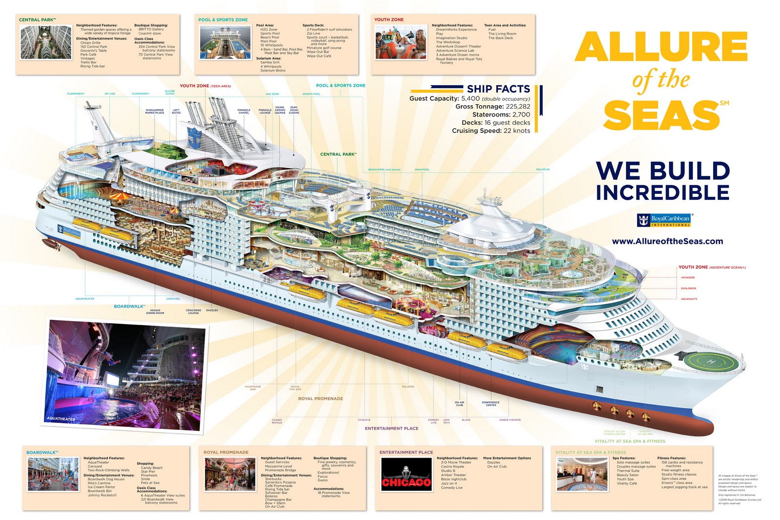 Inpark magazine royal caribbean allure of the seas cruise ship by funa international is one of the features that distinguish allure of the seas royal caribbean internationals rci new vessel and largest cruise pooptronica