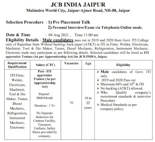 ITI Jobs Apprentice Campus Placement Drive By Online Mode For JCB India Limited Manufacturing Plant Jaipur, Rajasthan