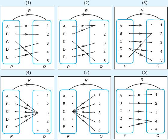 Fungsi - Konsep Matematika (KoMa)