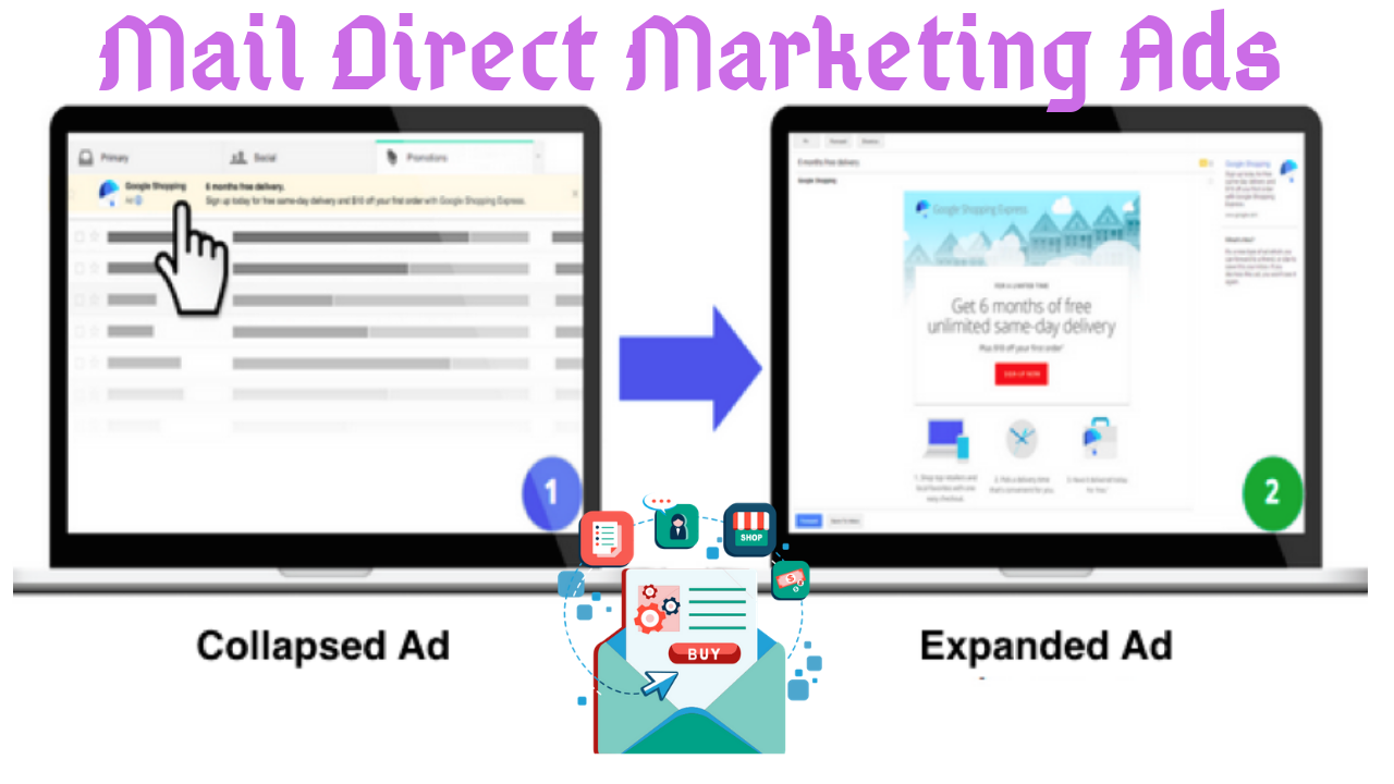 What is Direct Mail Marketing | Nixatube.in