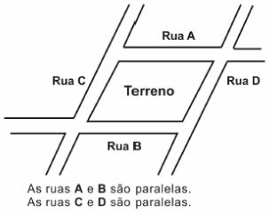 ENEM 2002: Um terreno com o formato mostrado na figura foi herdado por quatro irmãos e deverá ser dividido em quatro lotes de mesma área.