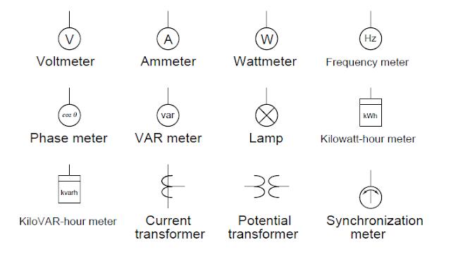 Diagrama eléctrico de una línea