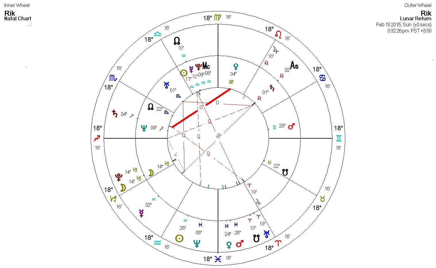 Astrology the lunar return chart one very important chart that i always look at for myself once a month is the lunar return thats when the transit moon returns to the exact sign degree nvjuhfo Gallery
