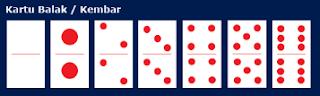 Cara Bermain Domino 99 Online