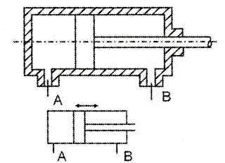 Double Acting Single Piston Rod Cylinder