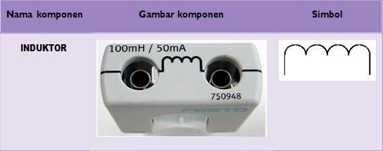 Gambar komponen induktor