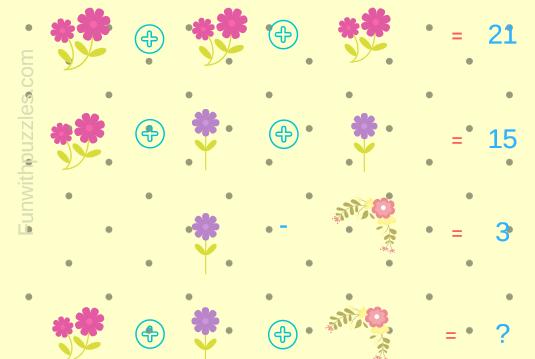 Mathematics Equations Riddle-Flowers
