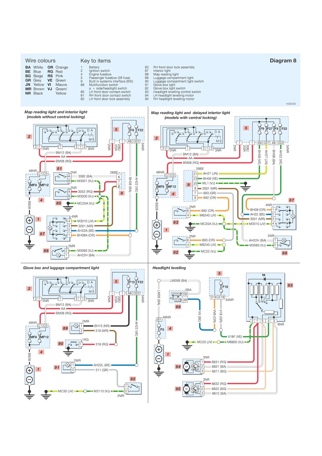 Peugeot 206 Wiring Diagram Robertshaw Thermostat Schematic Interior Lighting Continued