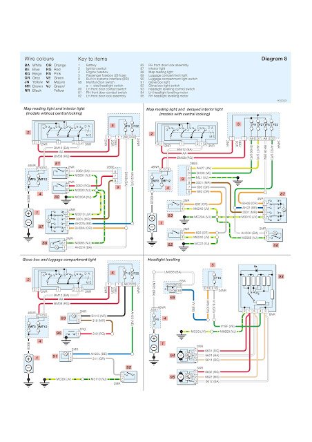 Peugeot 206 Wiring Schematic Interior lighting continued  headlight leveling   Schematic Wiring