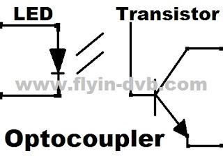 Fungsi Cara Kerja dan Kegunaan Optocoupler