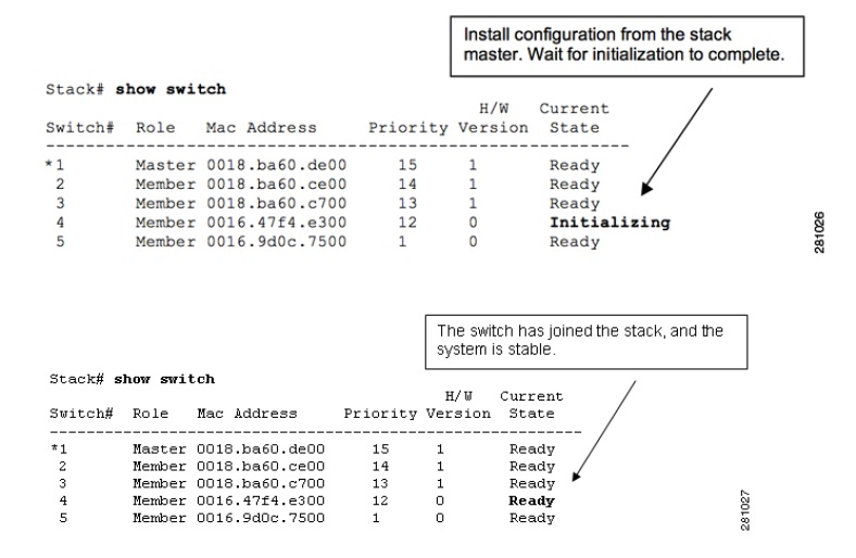 Ciro Tammaro's Blog: - Cisco Networking: Troubleshooting Switch Stacks