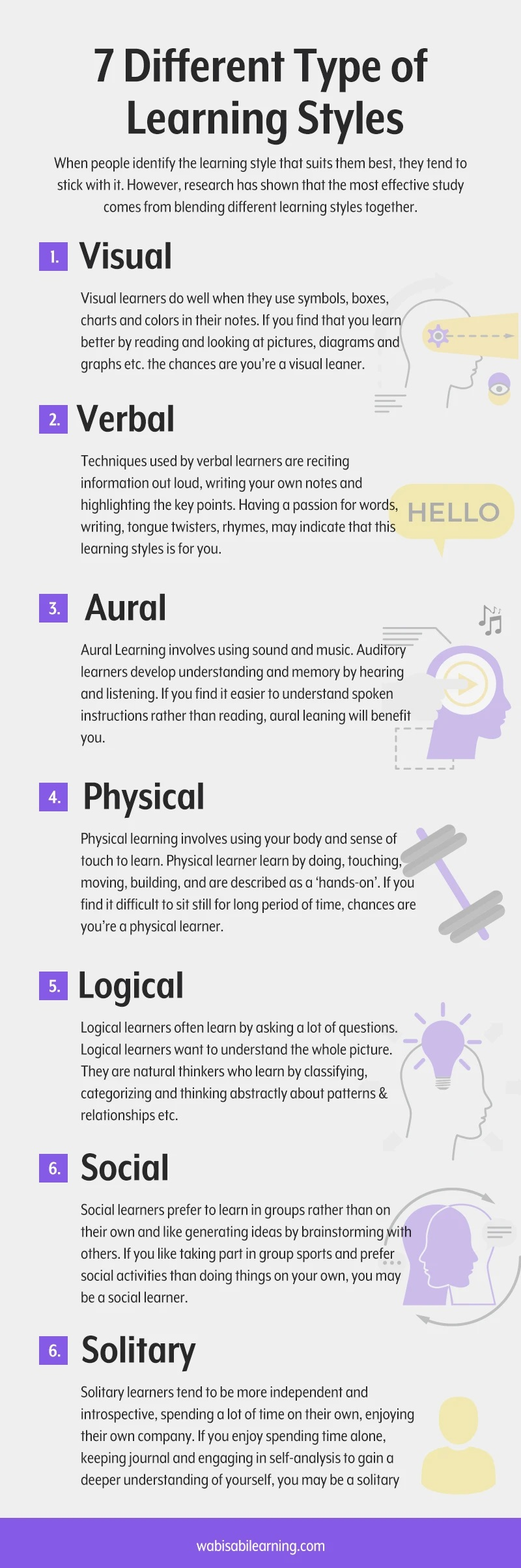 7 Diffrent Types Of Learning Styles #infographic