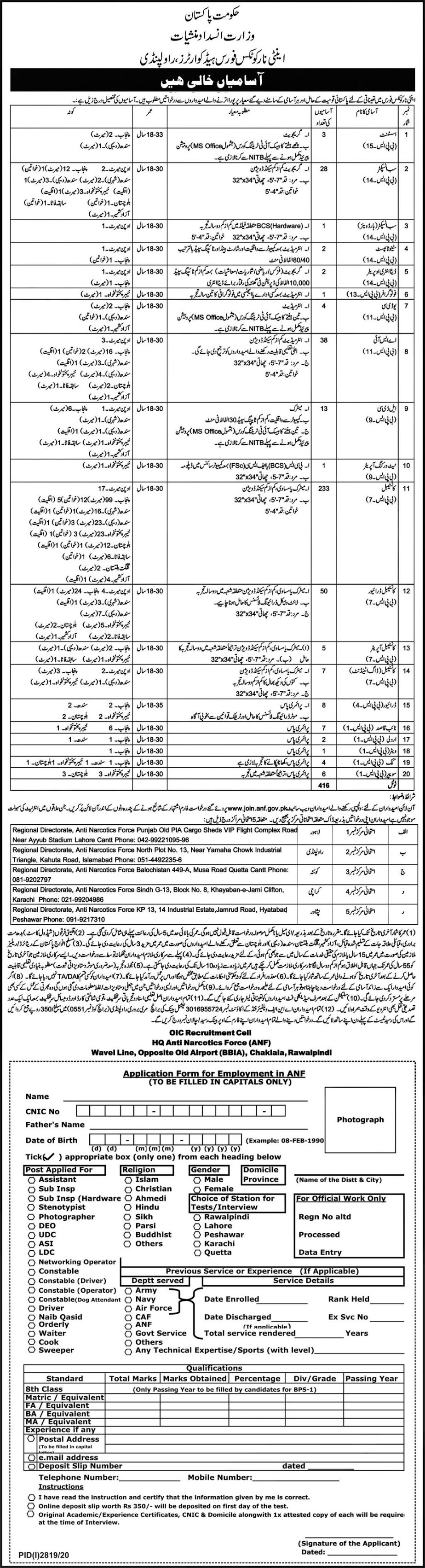 New Anti Narcotics Force ANF Jobs Govt Jobs in Anti Narcotics Force ANF Latest Jobs in Pakistan  - Download Job Application Form - join.anf.gov.pk Jobs 2021