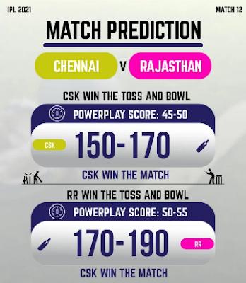 IPL 2021: Match 12, CSK vs RR Match Prediction – Who Will Win ?