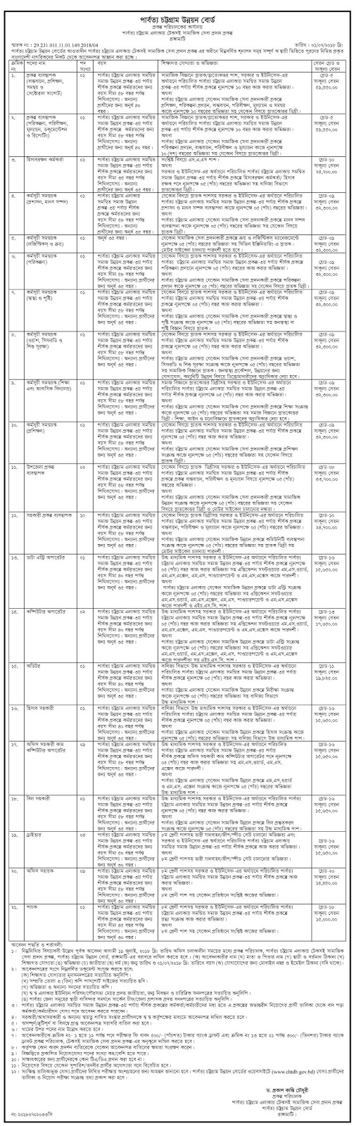 Chittagong Hill Tracts Development Board (CHTDB) Job Circular 2018