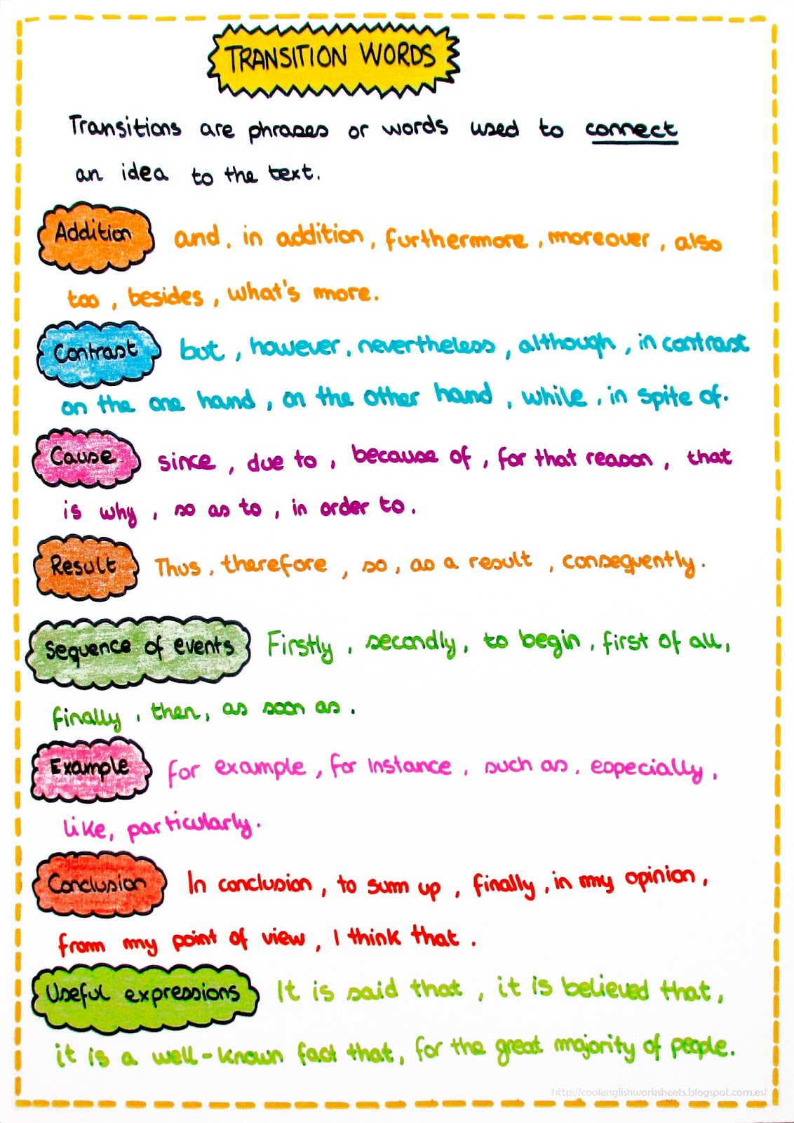 100+ Useful Words and Phrases to Write a Great Essay