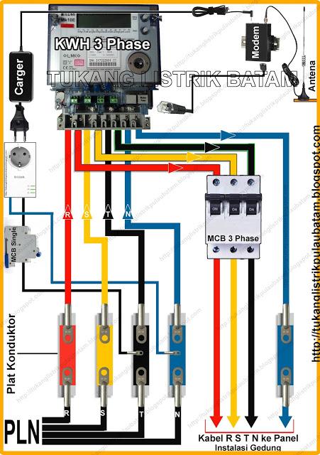 Cara Memasang Panel Listrik 3 Phase Kwh Meter Borisinil