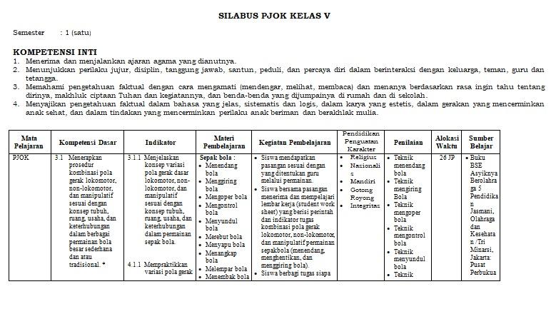 SILABUS PJOK KELAS 5 SD/MI REVISI 2020