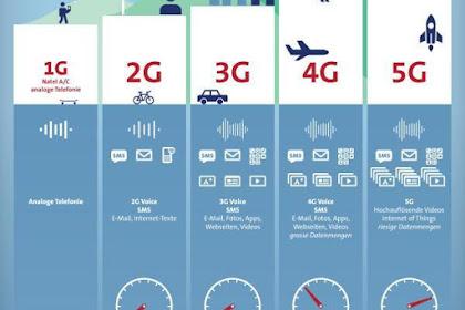 Perbedaan Besar Antara 4G dan 5G