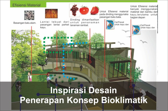 penerapan konsep bioklimatik arsitektur