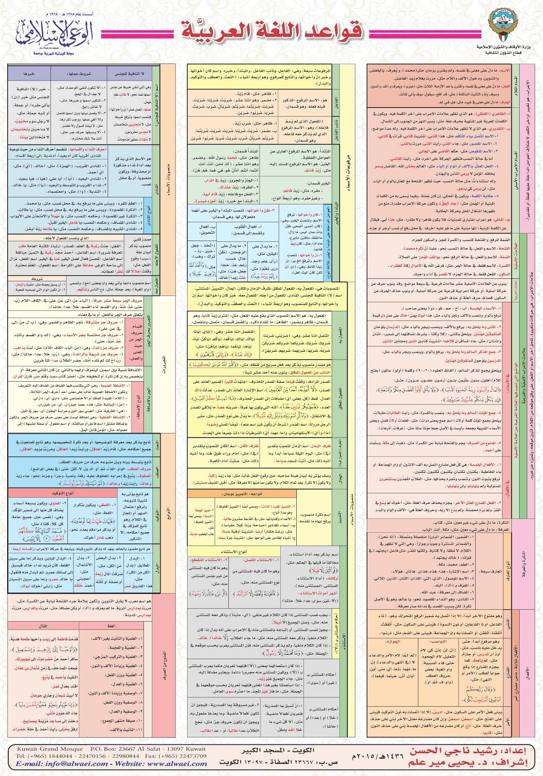 أفضل كتاب لتعلم قواعد اللغة العربية