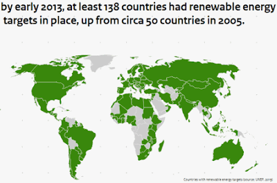 Graphic of which countries have renewable energy targets