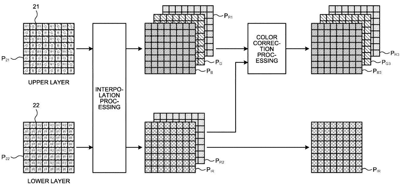 Схема работы двойного сенсора из патента Olympus
