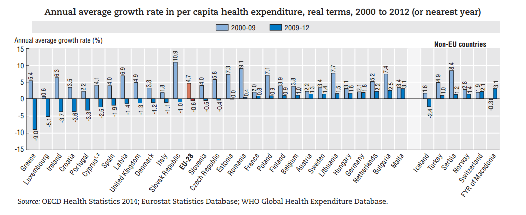 http://ec.europa.eu/health/reports/docs/health_glance_2014_highlight_en.pdf