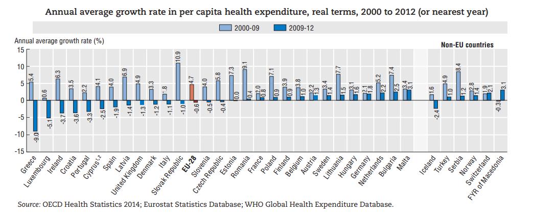 http://ec.europa.eu/health/reports/docs/health_glance_2014_highlight_en.pdf