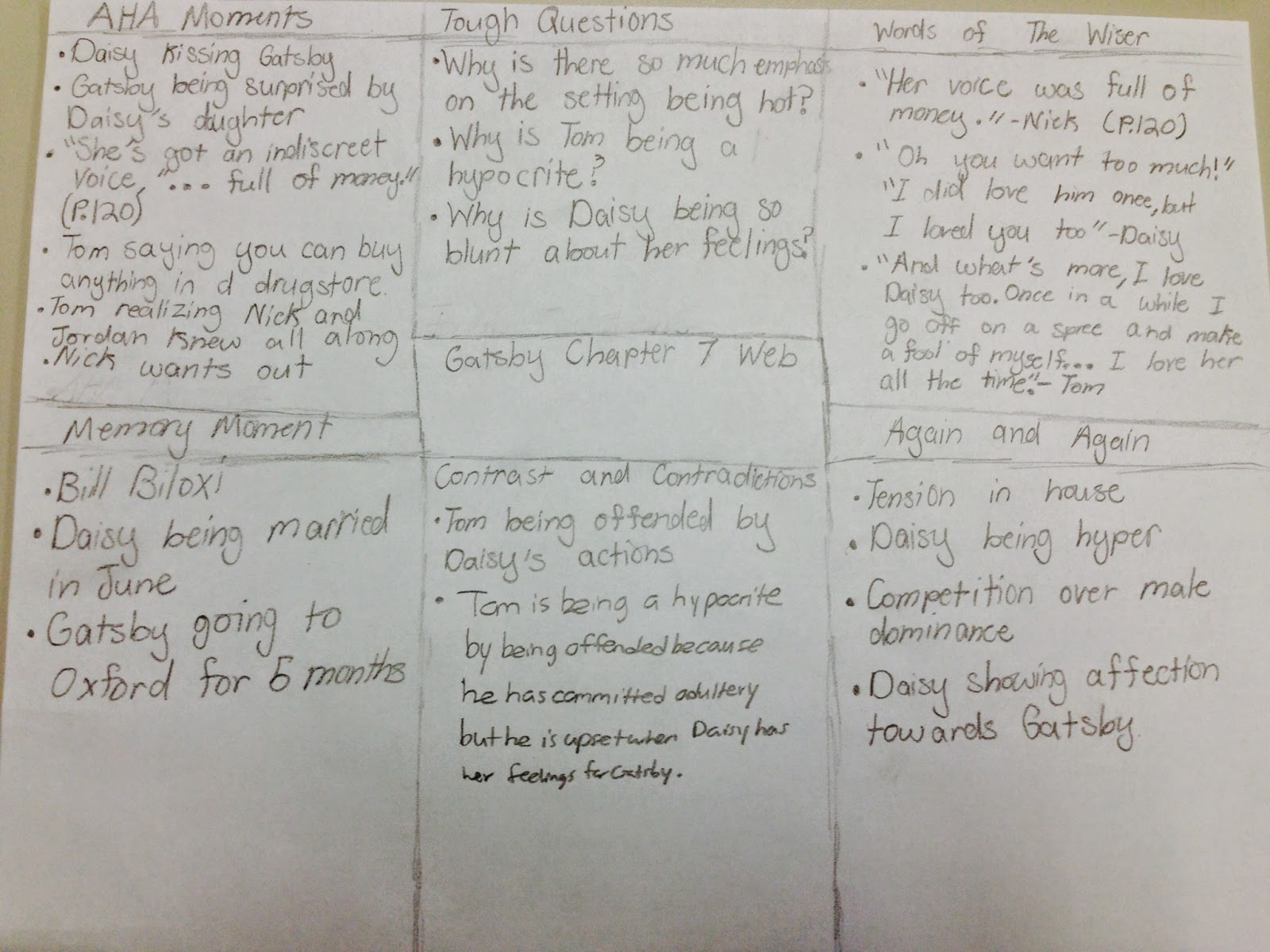 Z S English 3 Class Blog The Great Gatsby Chapters 7 And 8