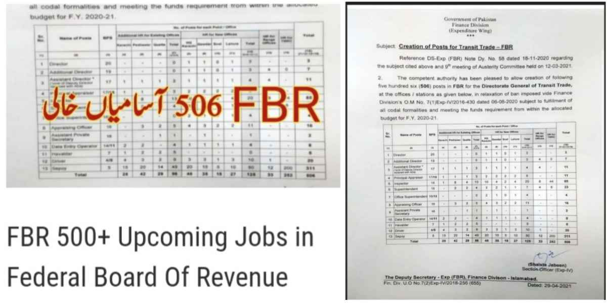 506 Posts FBR Federal Board of Revenue Jobs 2021 | Approval Notification