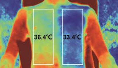 Vestuario-anti-calor
