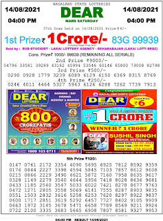 Nagaland State Lottery Result Today 14.8.21,4PM