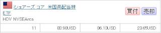 iシェアーズ高配当株ETF HDV