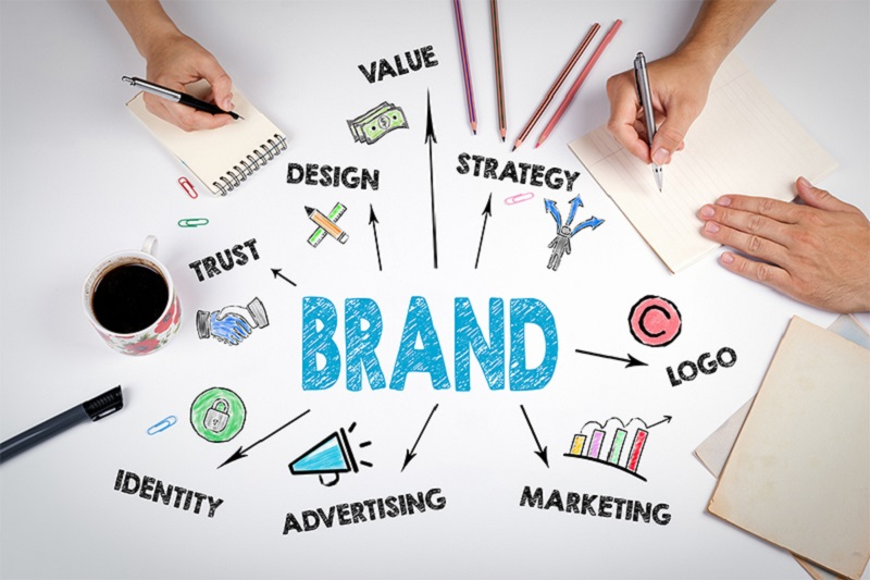position your brand in the minds of consumers