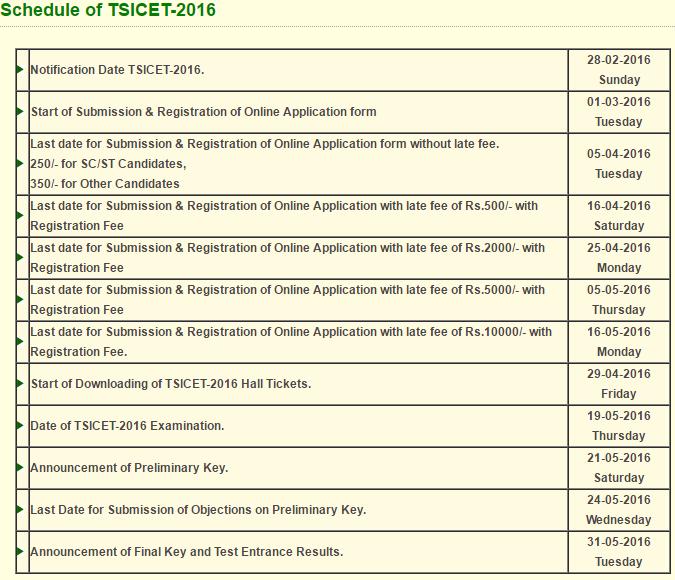 Telangana (TS) ICET Notification 2017