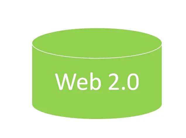 What is Web 2.0? The Evolution of the Internet