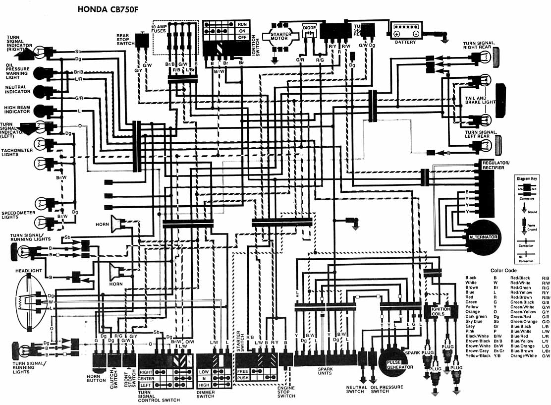 honda cb750f motorcycle electrical circuit diagram