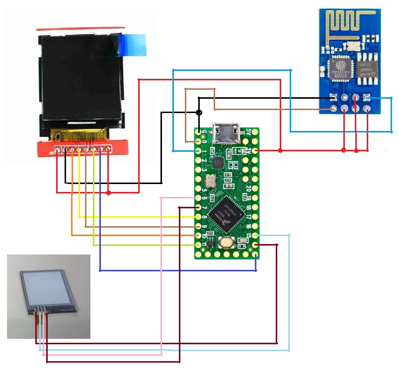My Gadget Blog  My Diy Smartwatch Project  Teensy Lc Is The Clear Winner For Now