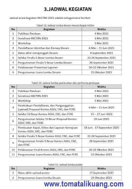 jadwal kkctbn tahun 2021 tomatalikuang.com