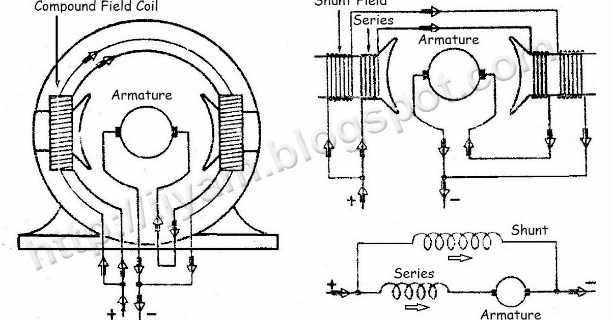 old electrical wiring types history of electrical wire types